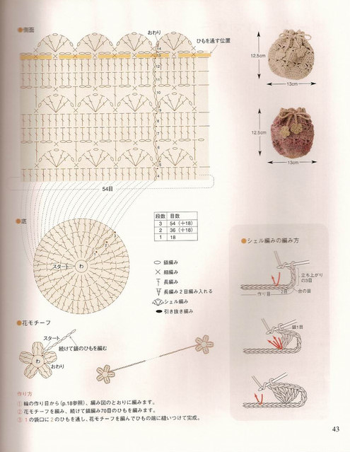 Modèle de bonbonnière au crochet