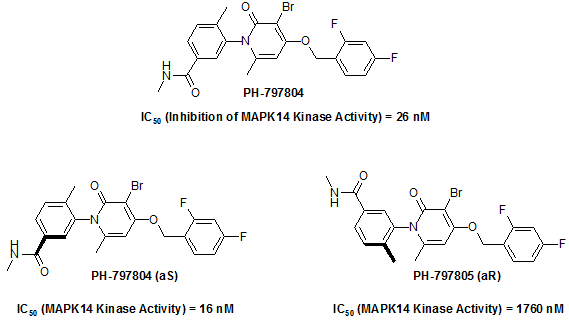 PH-797804 racemic and atropisomers with activity