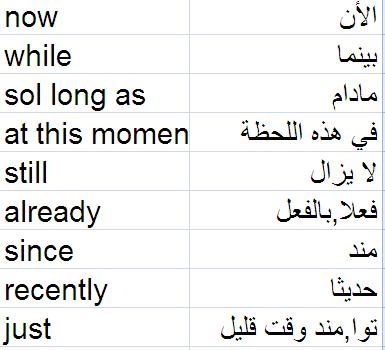 أهم أدوات الربط بين الجمل في اللغة الإنجليزية