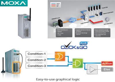 ioLogik 2542-WL1 moxa wireless remote I/O