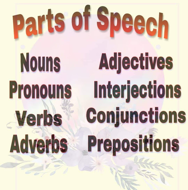 Parts of Speech in English Grammar