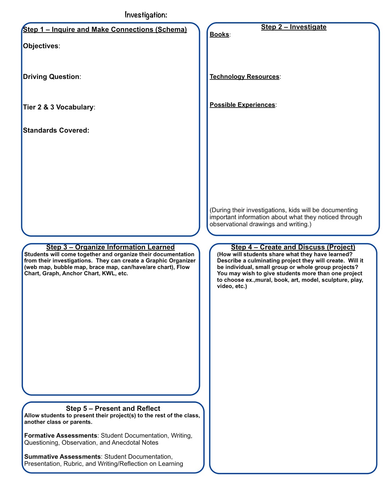 it literally spells out the process of inquiryproject based learning this template was very helpful as i was transitioning from thematic based teaching to