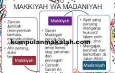 Pengertian dan Ciri-ciri Ayat Makkiyah dan Madaniyah