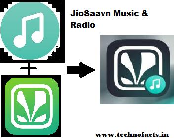 Comment Audio Links Jio Saavn – Fullipscanada