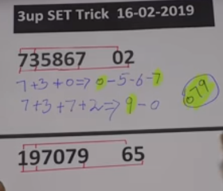 Thai Lottery 3up Straight Decide on Tip For Sixteen February 2019 | Enviornment 3D Fermula