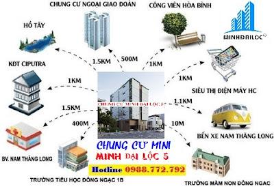 Chung cư mini Minh Đại Lộc 5