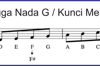Tangga Nada G Kunci Melodi G Seputar Musik