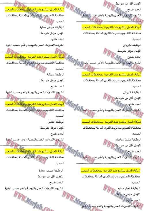 وزارة القوى العاملة - النشرة القومية للتشغيل - بمحافظات الصعيد - 8 / 2 / 2017