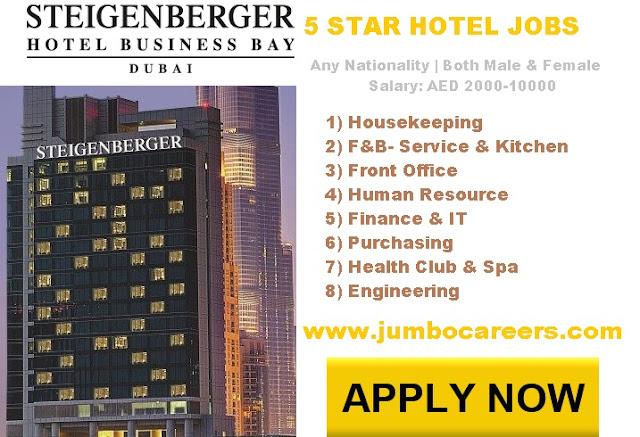 Housekeeping vacancy 5 star hotels Dubai, Kitchen staff vacancy in Dubai 5 star hotels, Front office jobs in Star hotels Dubai