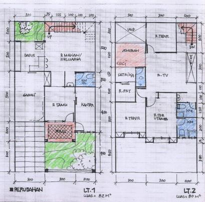 inspirasi top 12+ denah rumah 2 lantai lebar 10 meter