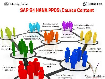 SAP S4 HANA PPDS Online Training