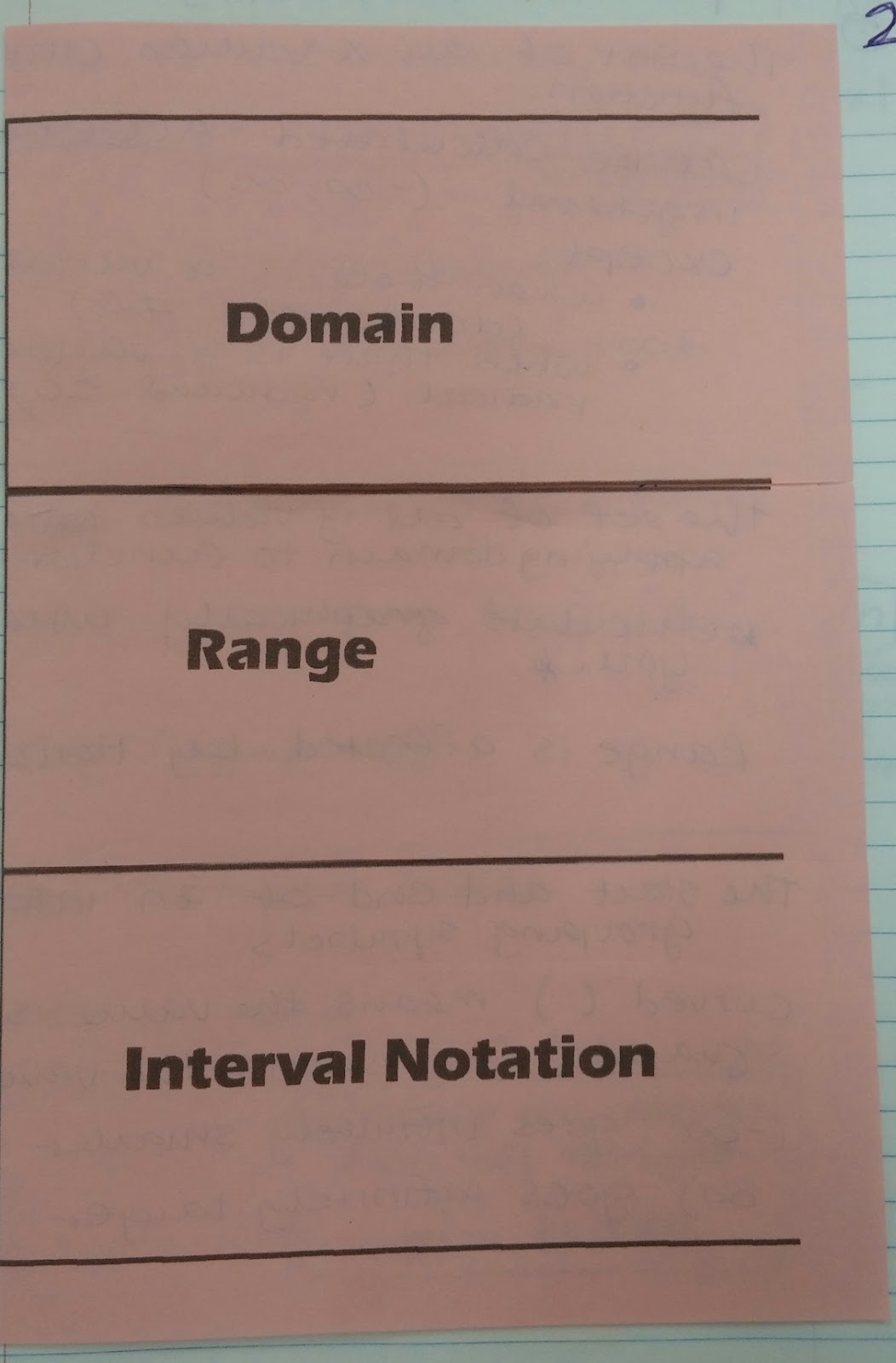 Beautiful Math Precalculus Domain And Range
