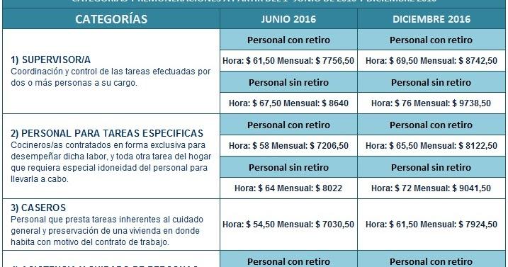 image of Argentina Empleada Domestica 2017 1