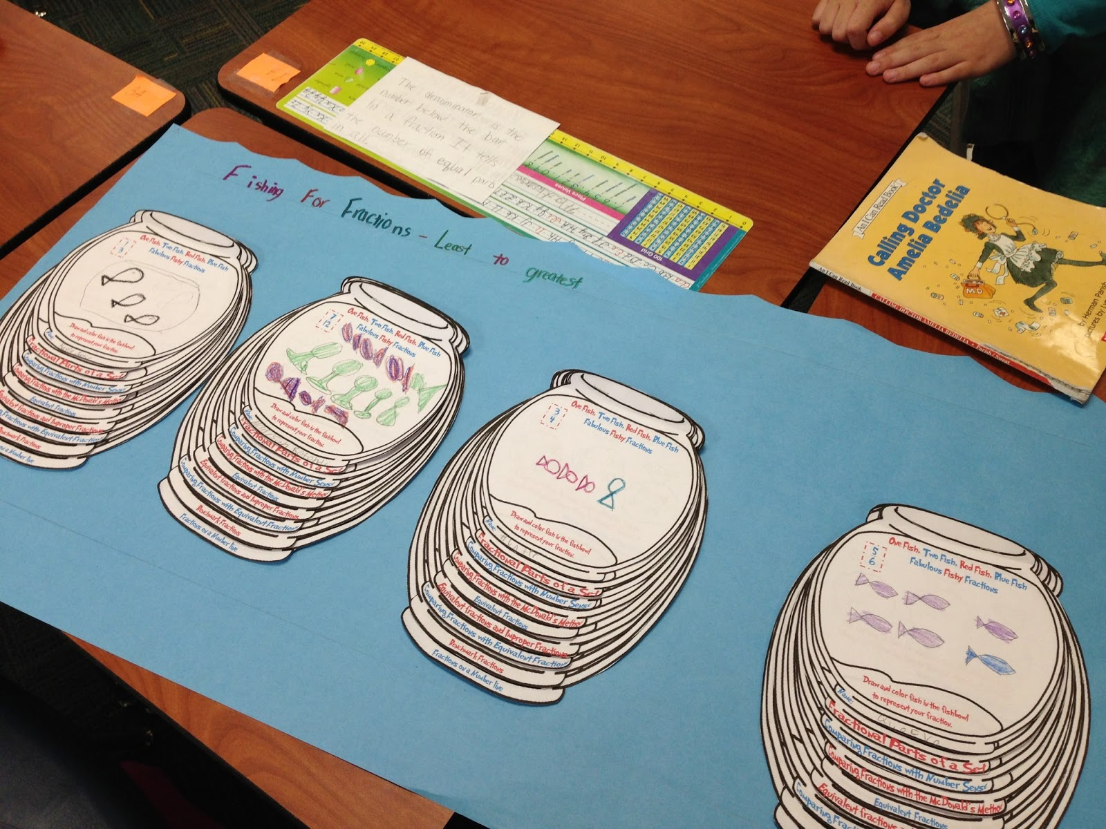 Teaching To Inspire Fishing For Fractions