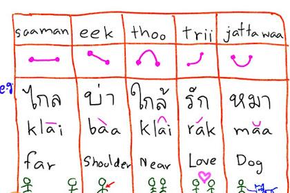 Menentukan Nada Bahasa Thai Menggunakan Bagan Kris Willems
