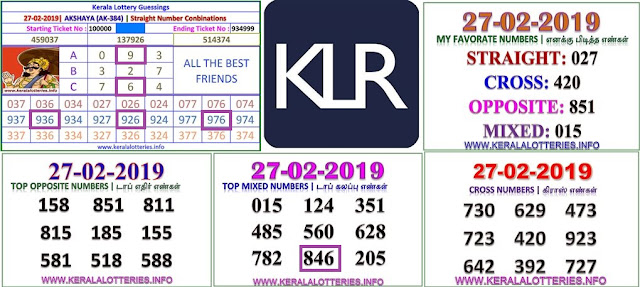 Akshaya AK-384 Kerala lottery abc guessing by keralalotteries.info
