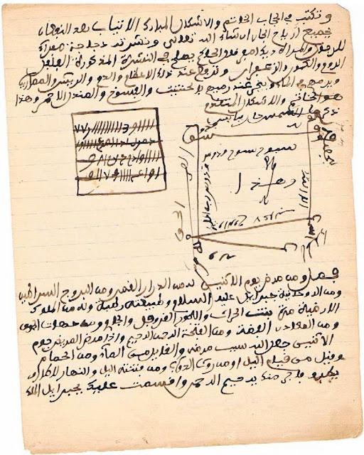 مخطوط مغربي للسمومى