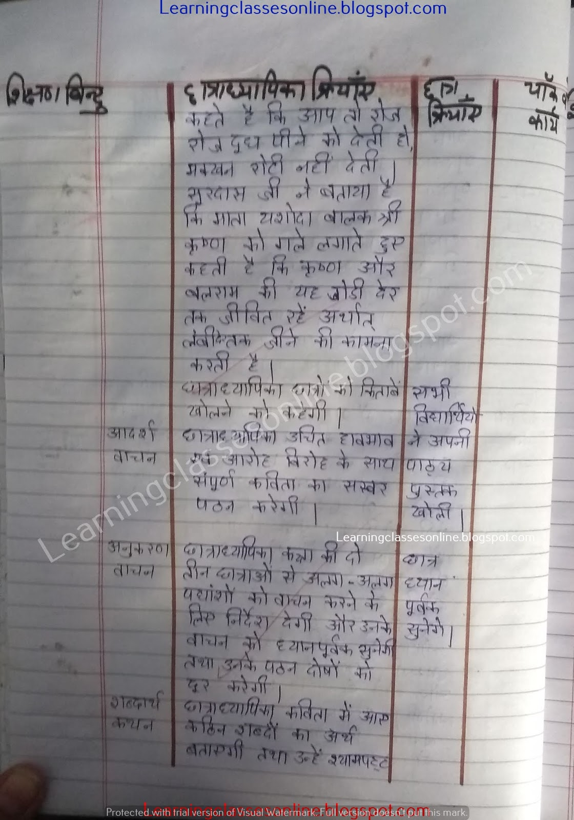 lesson plan in hindi class 8