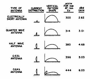 RADIO-TIMETRAVELLER: Field Strength Calculations: Calculating