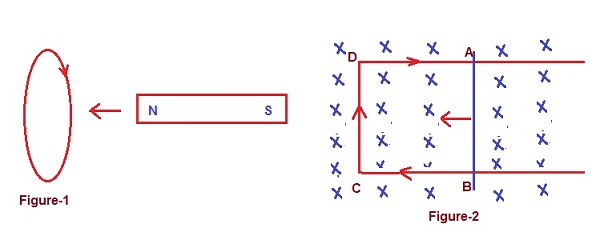 what is lenz s law definition with diagram electrical concepts rh electricalbaba com lenz law diagram lenz law equation