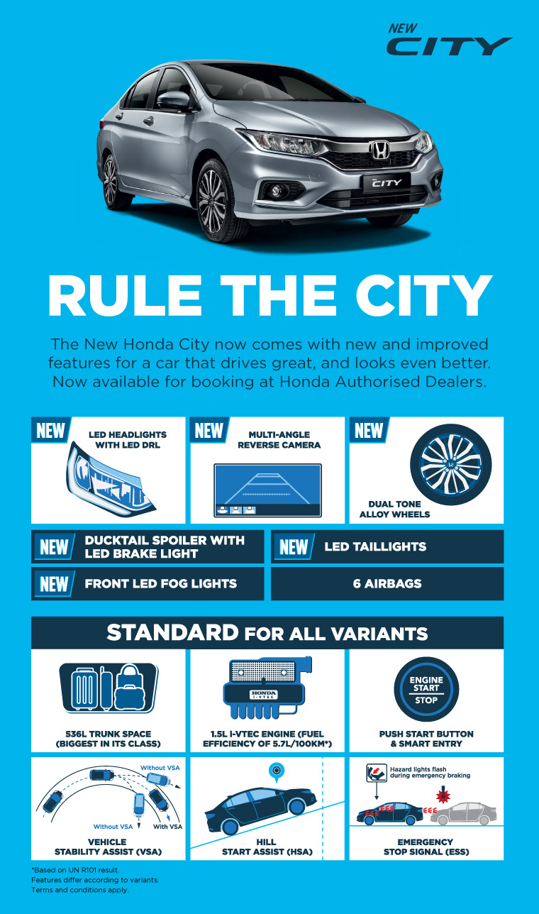 Honda Malaysia NEW FACELIFT HONDA CITY 1 5L NOW FOR OPEN BOOKING