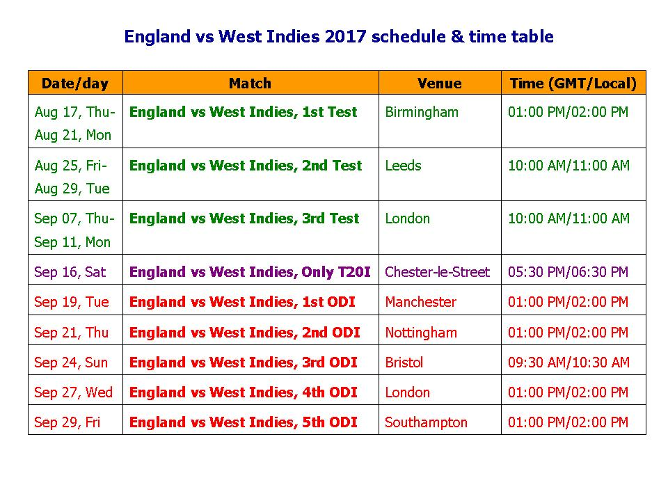 Learn New Things England Vs West Indies 2017 Schedule
