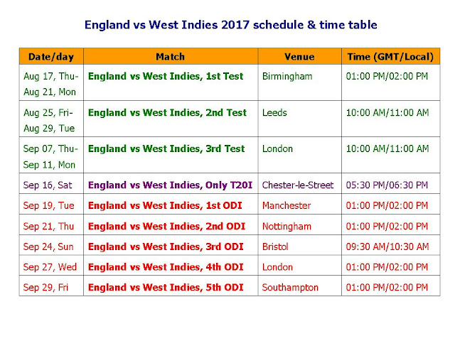 England vs West Indies 2017 Schedule & Time Table,West Indies tour of England,2017,england vs west indies series 2017,england vs west indies 2017 full schedule,england vs west indies 2017 team squad,player,full schedule,cricket schedule,2017 cricket calendar schedule,icc cricket,t20 cricket,test series,odi series,west indies vs england 2017 schedule,time table,fixture,gmt time,local time,venue,place,WI vs ENG cricket schedule West Indies tour of England, 2017 5 ODIs, 3 Tests, 1 T20 Start from Aug 17 to Sep 29 Click here for more detail..