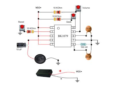 auto scan radio circuit