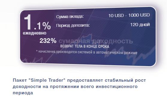 Инвестиционные планы Cryptonet 2