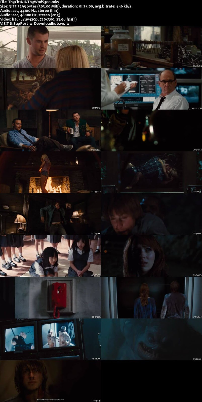 The Cabin in the Woods 2012 Hindi Dual Audio 480p BluRay Free Download