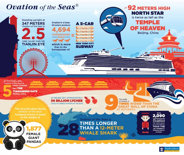 TIRUN brings exciting Asian destination offers on board Mariner, Voyager and Ovation of the Seas