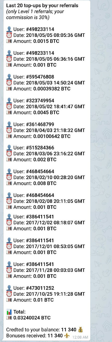 dino_park_game_telegram_payout