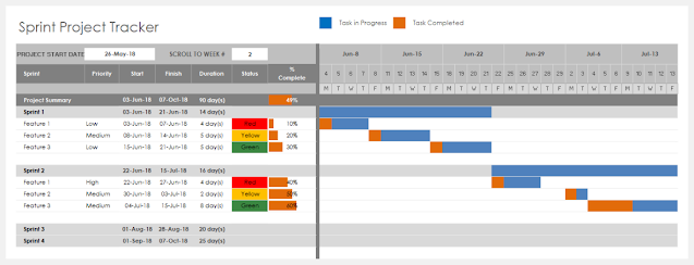 Excel Sprint Project Tracker Template