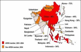 Infeksi Rotavirus di beberapa negara di Asia