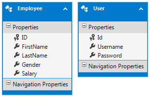 entity framework tables