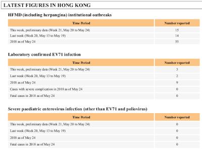 https://www.chp.gov.hk/en/guideline/100594.html