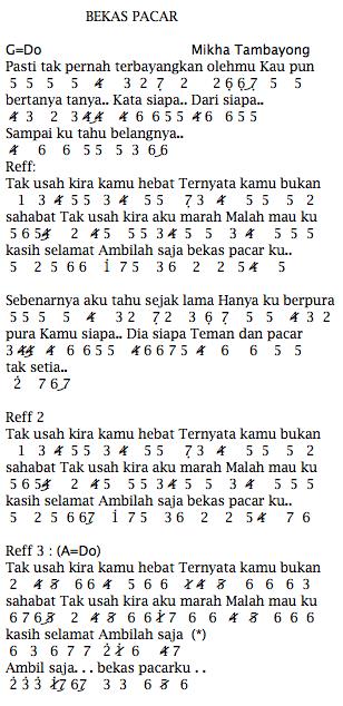 Not Angka Pianika Lagu Mikha Tambayong Bekas Pacar