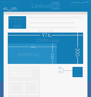 حجم صور LinkedIn Size images