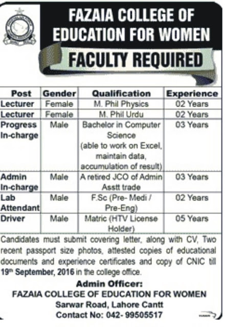 Female Lecturers Jobs in Fazaia College