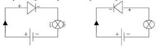 Pemasangan Dioda Pada Rangkaian elektronika