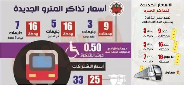 أسعار تذاكر المترو الجديدة بدءًا من صباح الغد (الجمعة الموافق 11/ 5/ 2018)