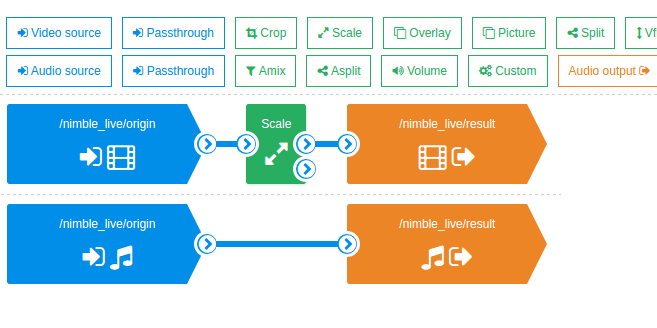 Softvelum blog: Nimble Streamer, WMSPanel, Larix SDK: Stress-testing