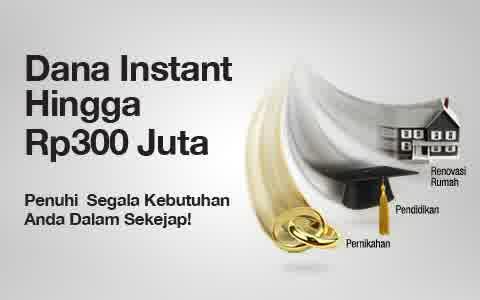 Plus Minus Kredit Tanpa Agunan (KTA)