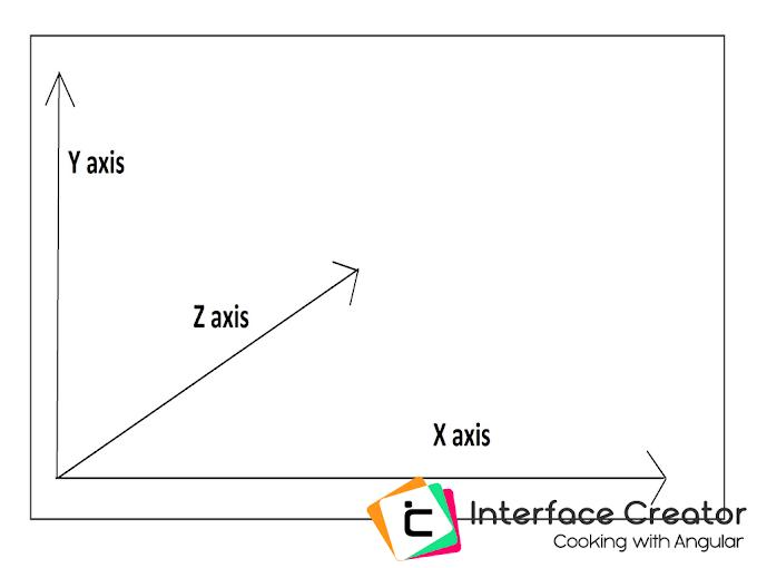 Angular 7 D3|D3 Axes|Axes in D3|D3|D3 Part12