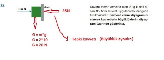 9.Sınıf Fizik MEB Yayınları Ders Kitabı 159.Sayfa Cevapları 3. Ünite Değerlendirme  (Yeni Müfredat)