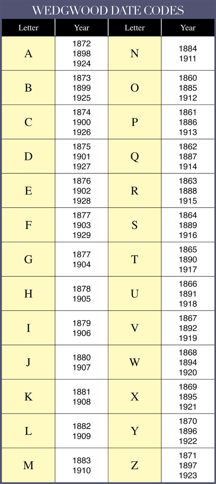 Serial Number Date Code Reference ( 100)