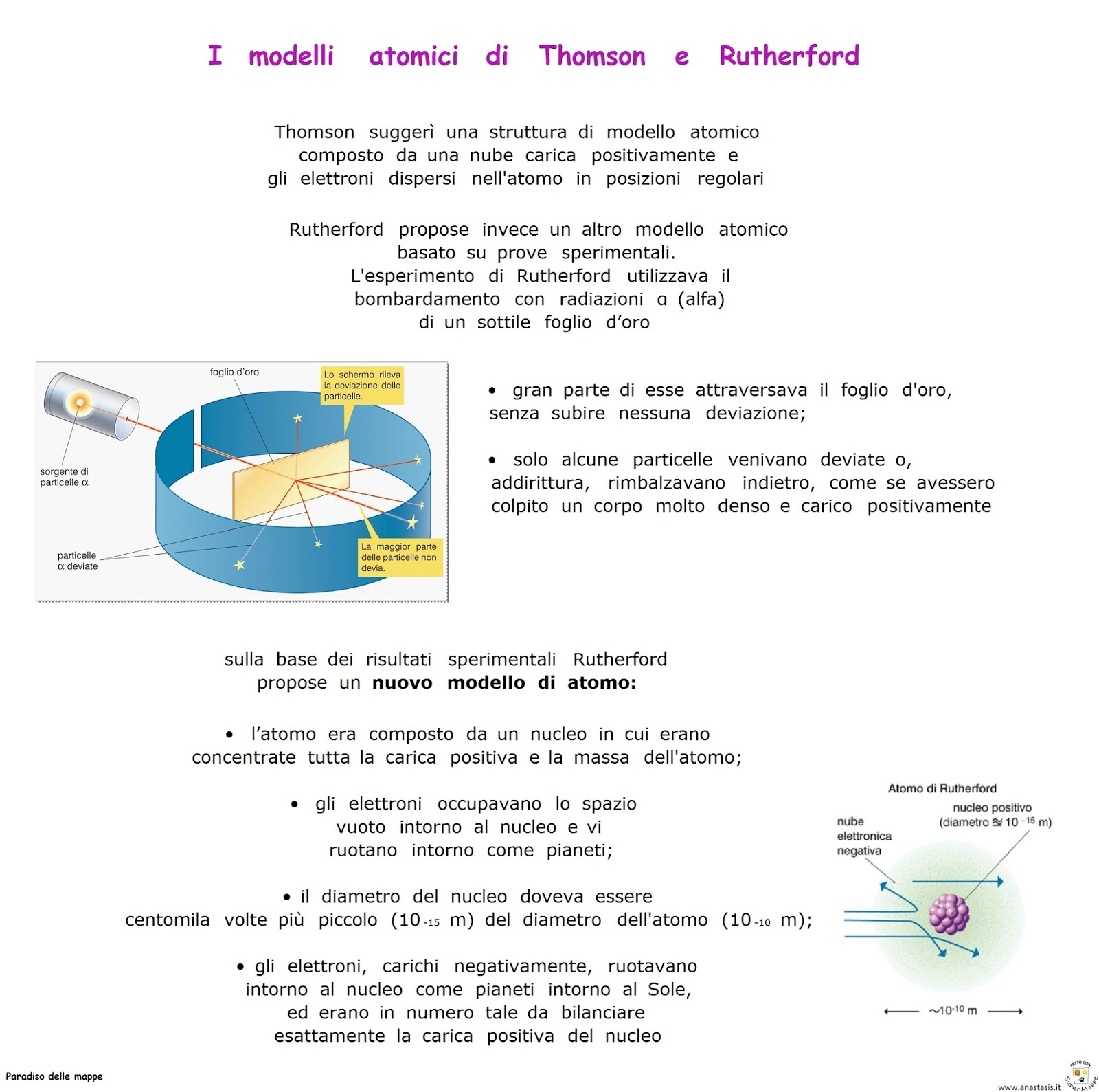 shareholders agreement template free australia dating: il modello atomico di bohr yahoo dating