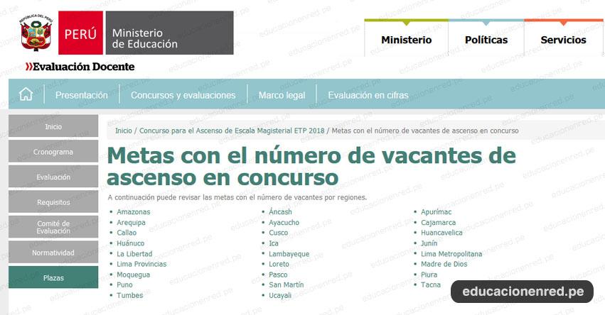 MINEDU: Publicación de las metas con el número de vacantes de ascenso puestas en concurso - PLAZAS - ETP - Segunda Fase - www.minedu.gob.pe