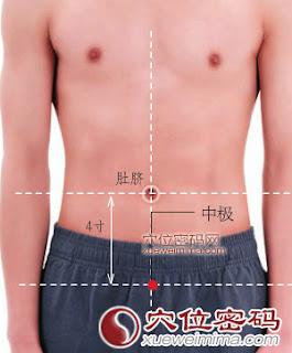 中極穴位 | 中極穴痛位置 - 穴道按摩經絡圖解 | Source:xueweitu.iiyun.com