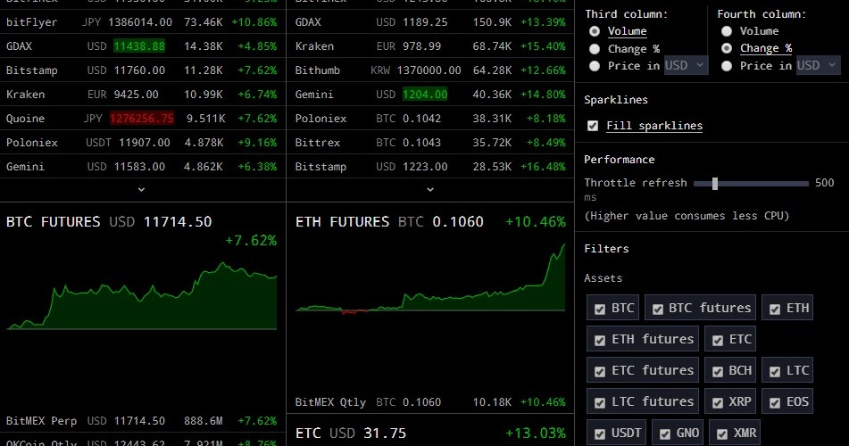 Best bitcoin trade site